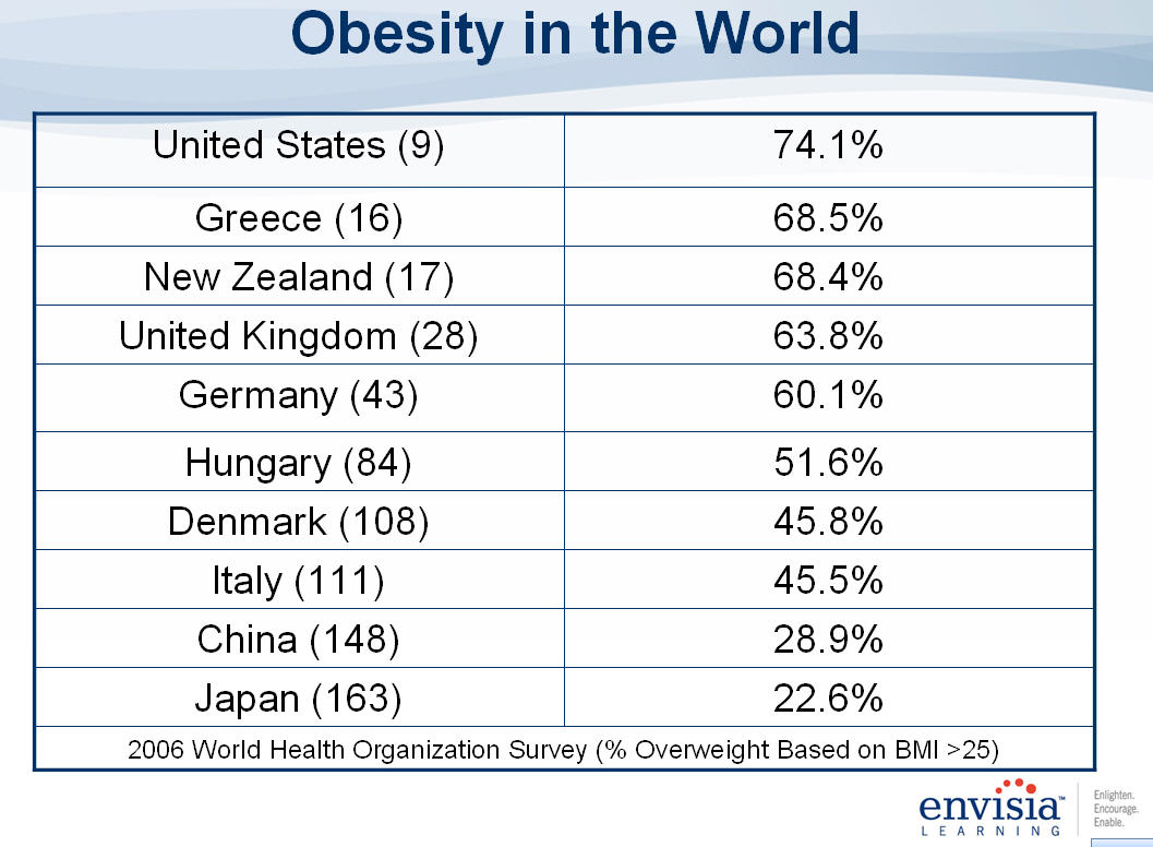 essays on obesity in the world research paper writing service essays on obesity in the world
